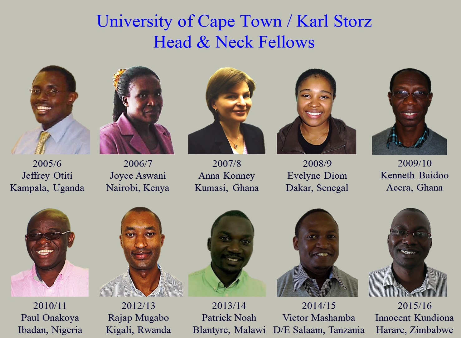 UCT Head and Neck Surgery: working ahead in Africa and