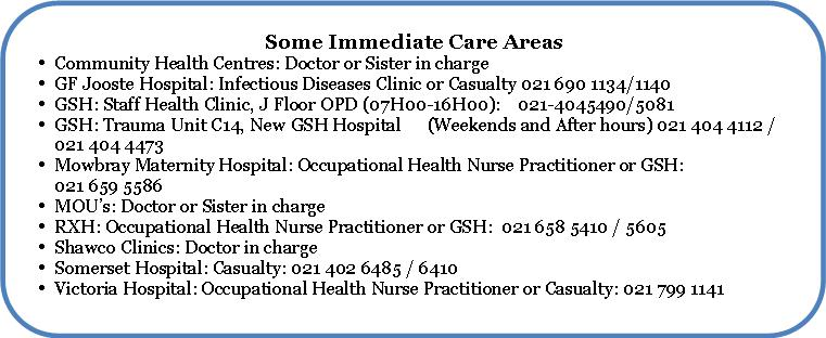 Some Immediate Care Areas